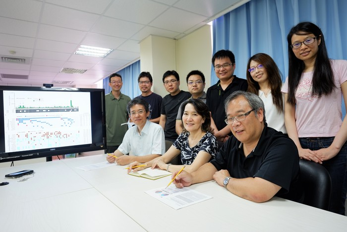 Prof. Yu-Sun Chang (middle of first row) with MMRC team members